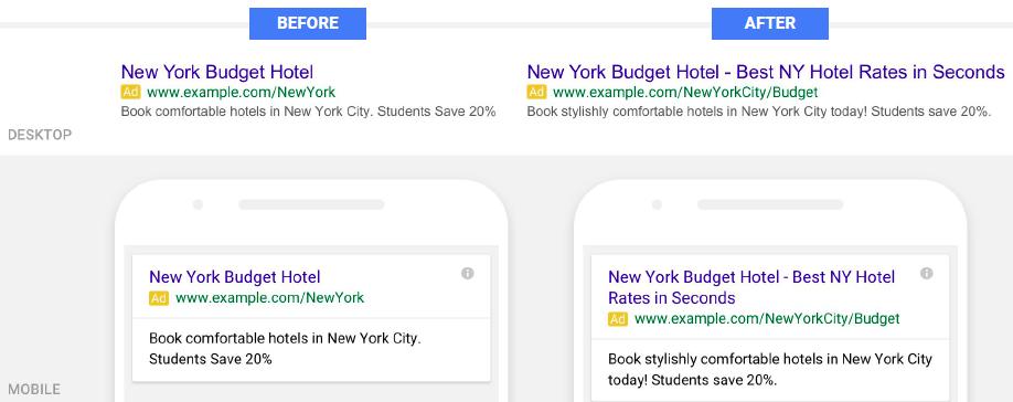 nové rozšířené textové reklamy v AdWords