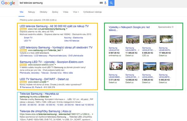 Vyhledávaní Google (horní část): 4 inzeráty, Shopping Ads, neplacené výsledky